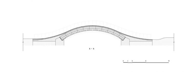 Bočni izgled mosta