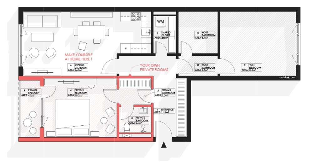 Archibnb nije Airbnb za arhitekte već servis koji će vam pomoći da lakše iznajmite stan