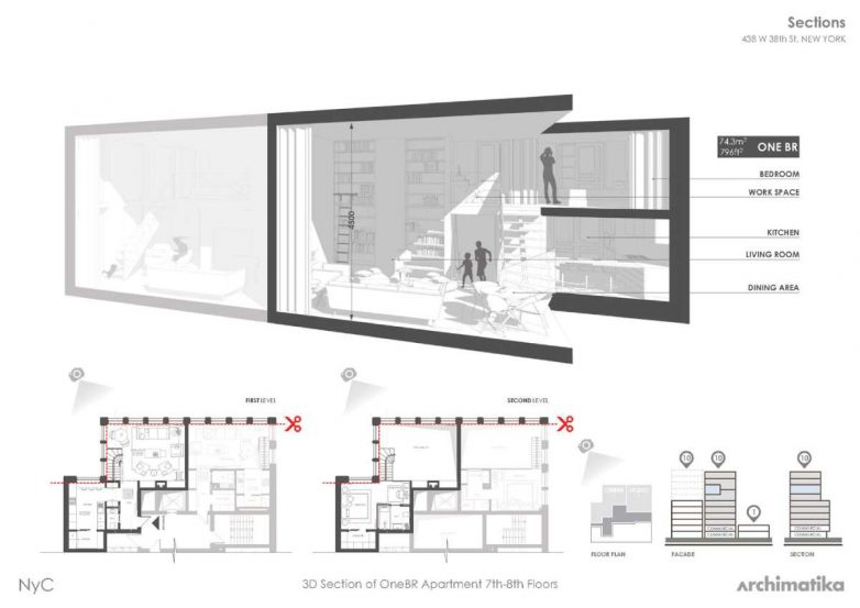 3D presek kroz jedan od tipskih apartmana