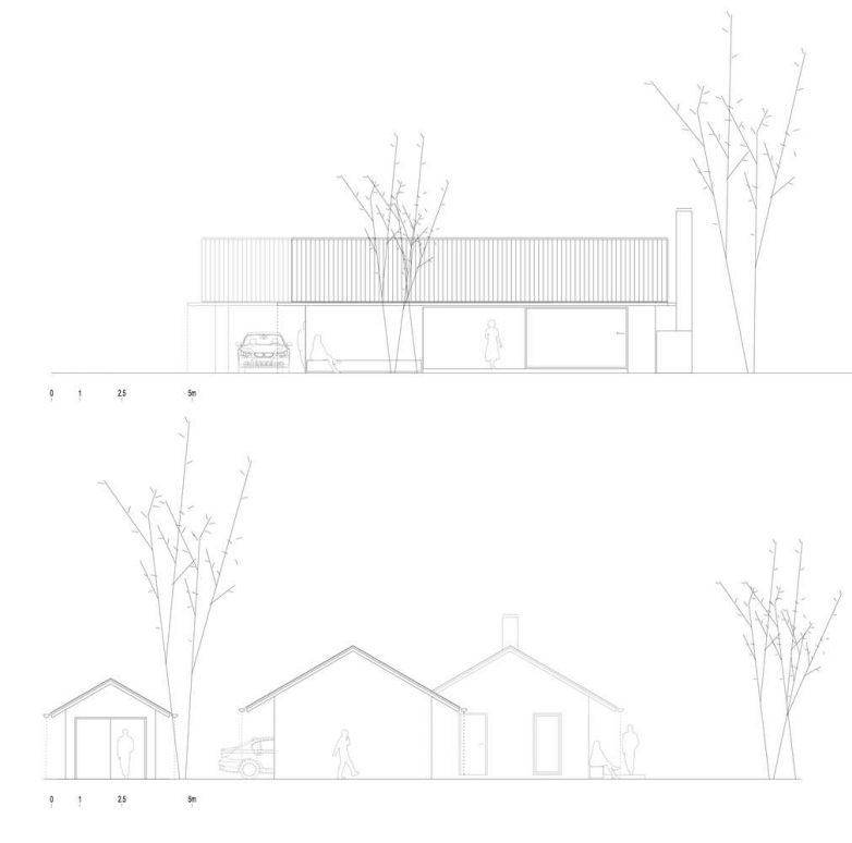 Izgledi kuće