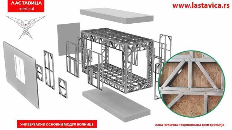 Modul je baziran na lakim čeličnim profilima proizvedenim na CNC mašinama.
