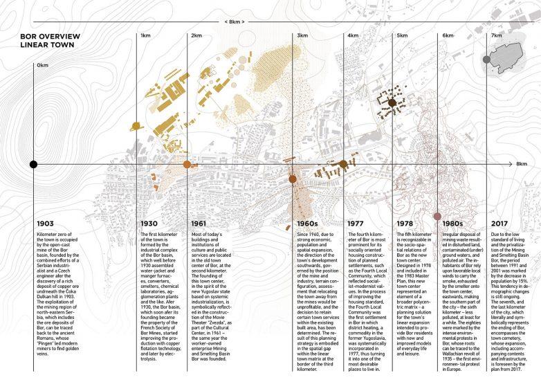 Prikaz 8-og kilometra; Ilustracija: MuBGD
