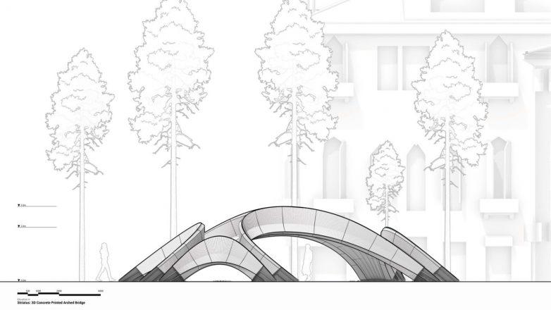 Izgled mosta